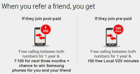 Vodafone Refer and Earn